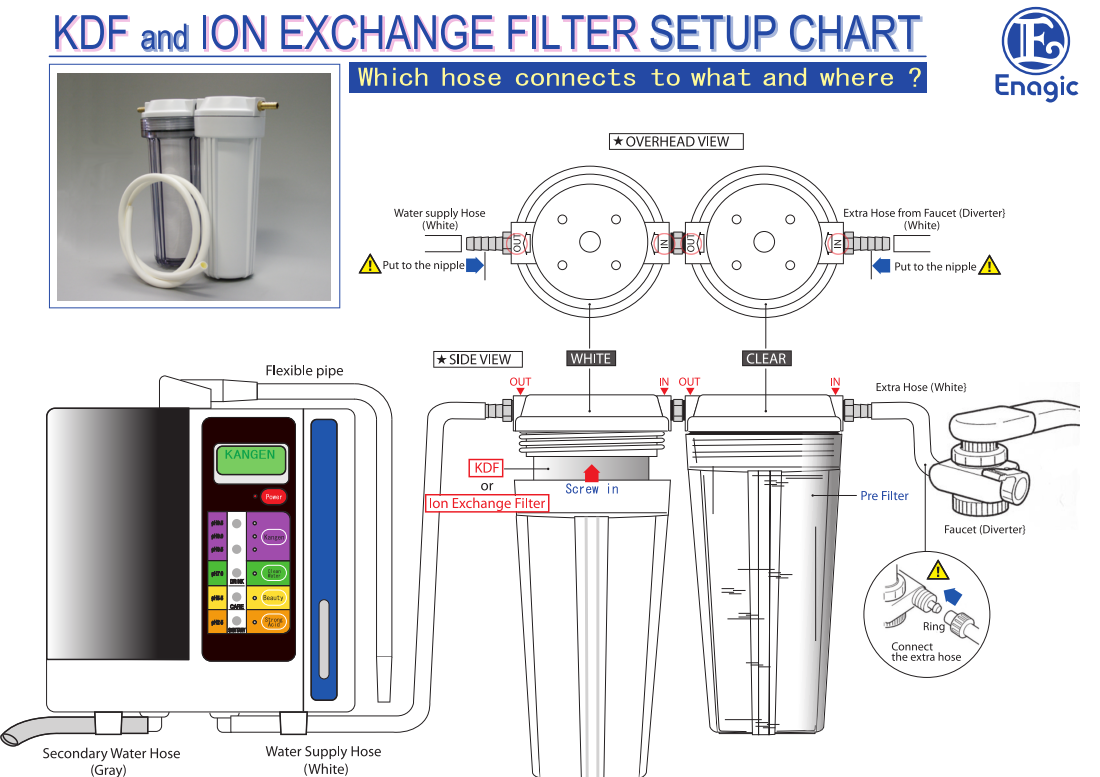 filtersetupchart